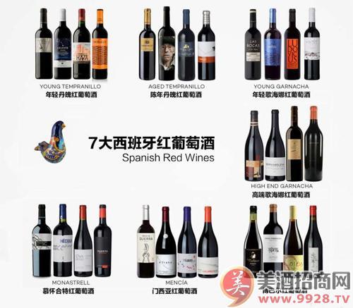 西班牙红酒哪些牌子好?