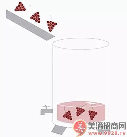 倾斜装入二氧化碳浸渍罐