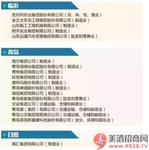"""山东""""厚道鲁商""""品牌形象榜"""