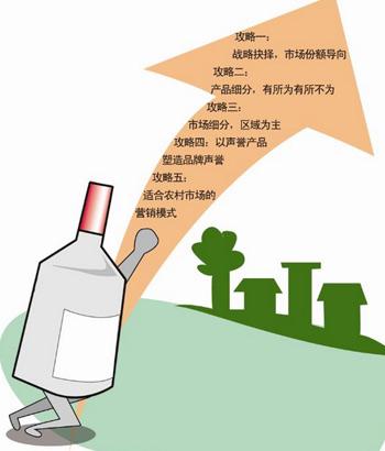 干货分享 小光瓶酒运作全攻略