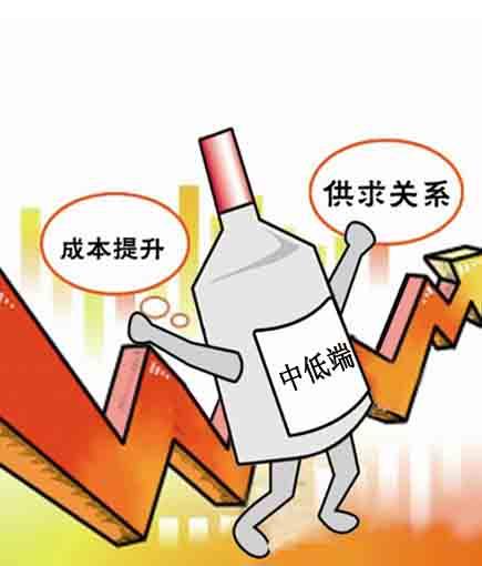 如何选择中低端白酒代理品牌?