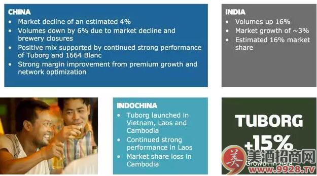 嘉士伯集团公布2016年中国业绩表现,销量下降6%