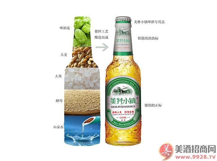 美林小镇啤酒-啤酒原料