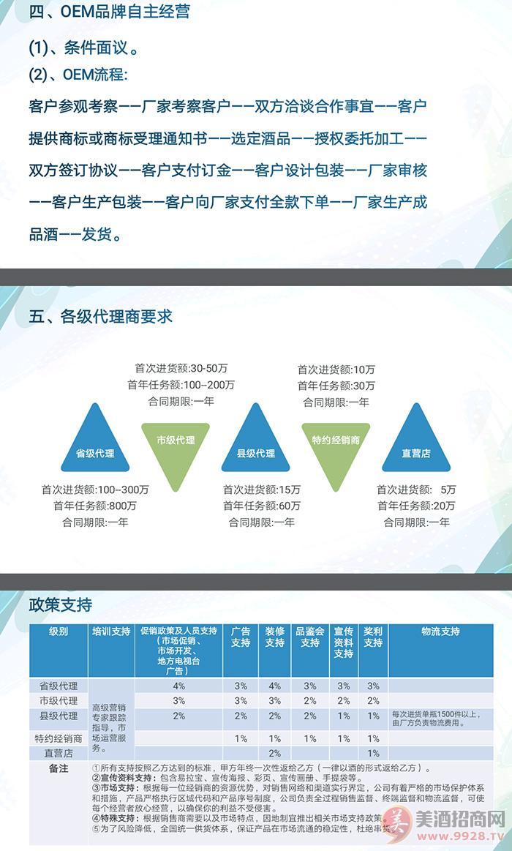 贵州怀庄酒业(集团)有限责任公司招商政策