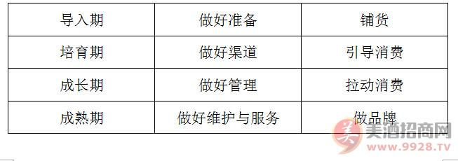 贵州仁怀市梦一樽酒业销售有限公司招商政策