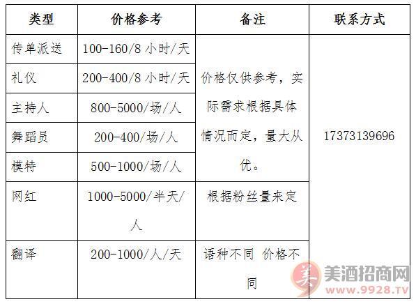 2018长沙全国秋季糖酒会・兼职礼仪服务