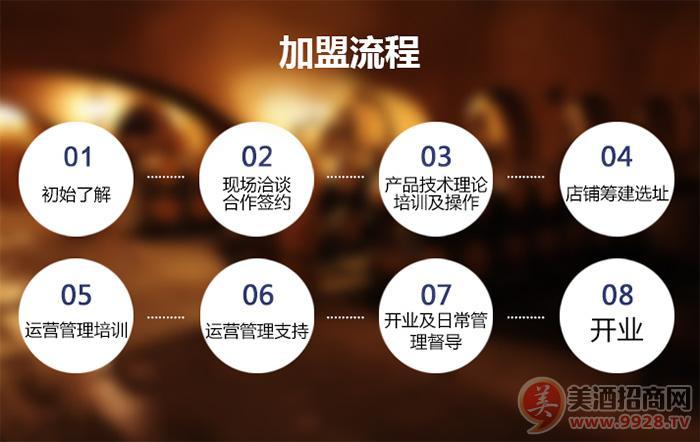 广州一瓢清香贸易有限公司招商政策