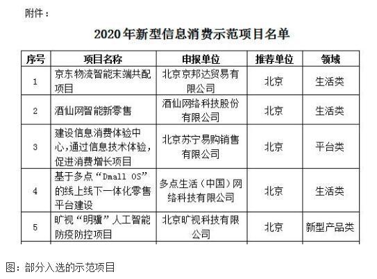 酒仙网入选工信部新型信息消费示范项目名单