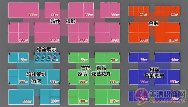 展会区域划分